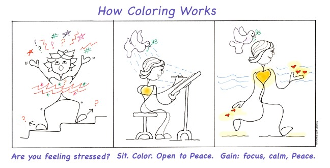 HowColoringWorks-withwords